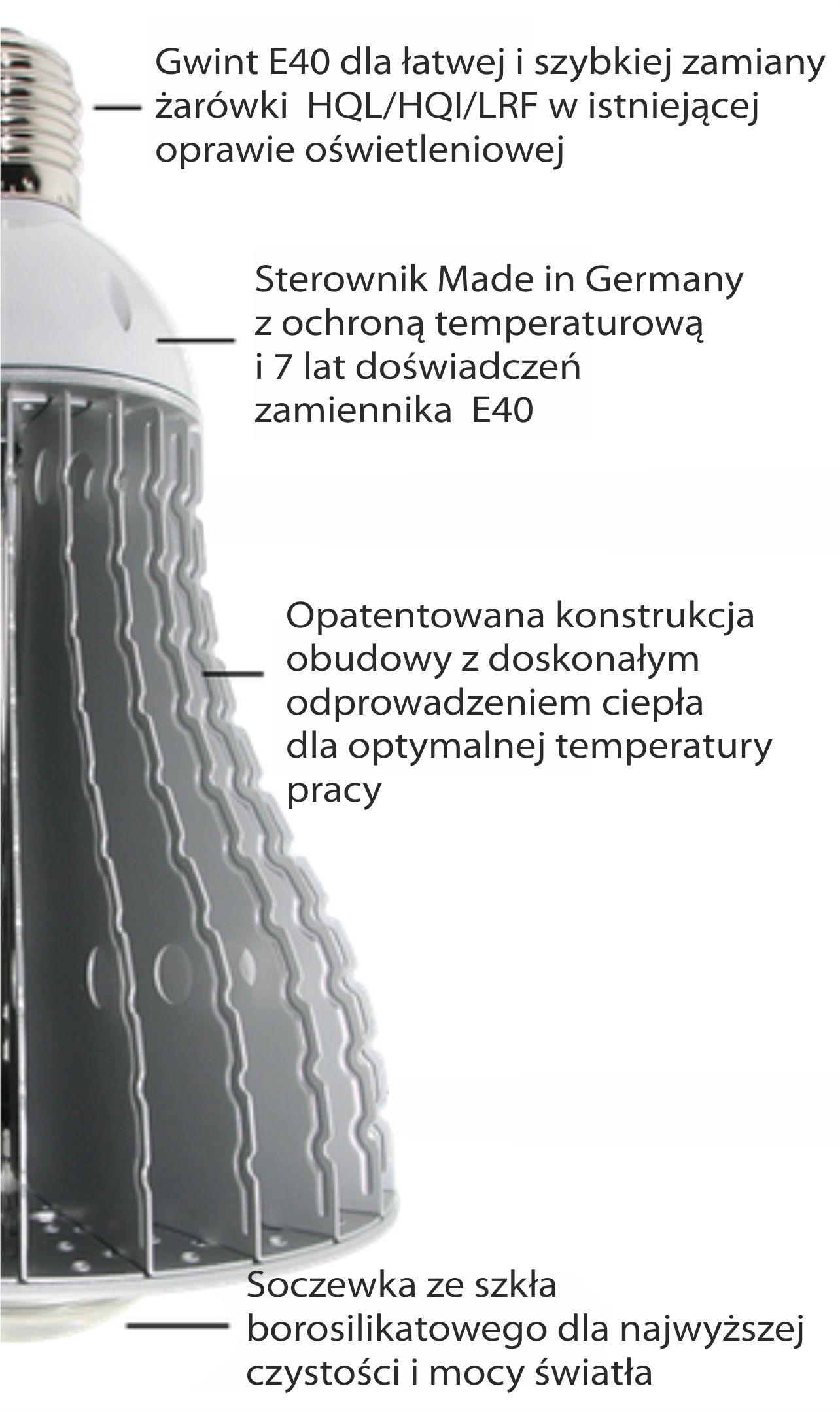 lampy led przeróbki wrocław
